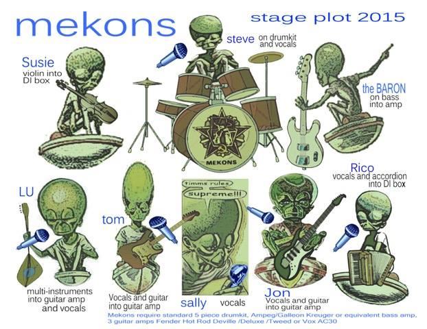 Poster_MekonsStagePlot